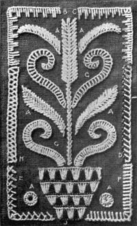 buttonhole-sampler1