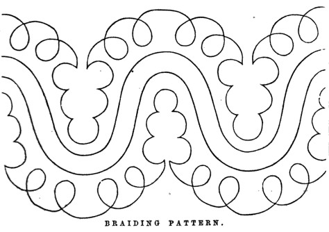 braiding-pattern